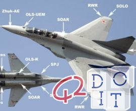 MiG-35: SOME OF ITS SYSTEMS